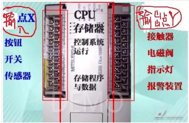 三菱PLC模拟量模块实际应用详解(图4)
