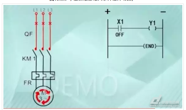 三菱PLC模拟量模块实际应用详解(图9)