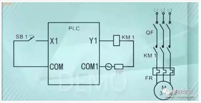 三菱PLC模拟量模块实际应用详解(图5)
