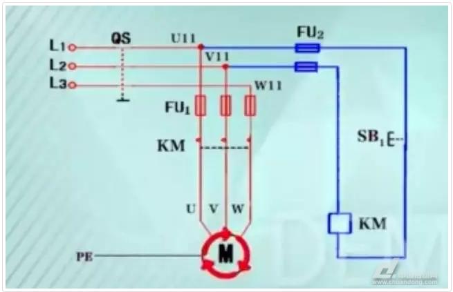 三菱PLC模拟量模块实际应用详解(图3)