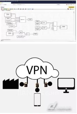 网关,通信,工业4.0