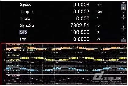 变频器,软启动器,中低压变频器