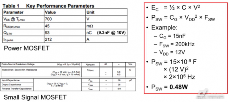 栅极驱动器,电源,微控制器,电路