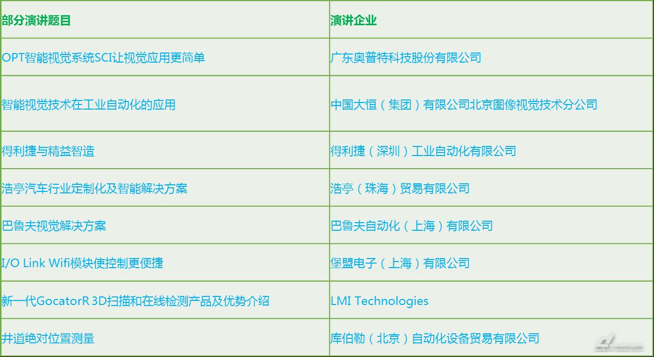 华南智能制造工业