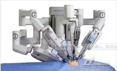 机器视觉,工业机器人,自动化行业