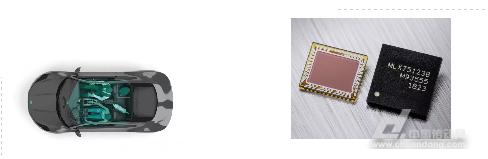 Melexis,汽车,半导体,传感器