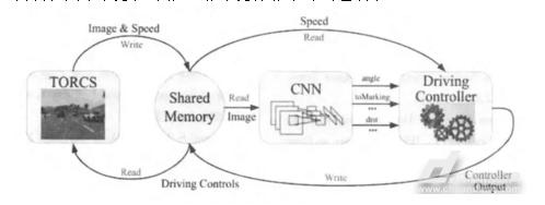 威尼斯人线上娱乐官网:计算机视觉的自动驾驶算法研究综述-河北神力索具手机信息验证送38彩金有限公司