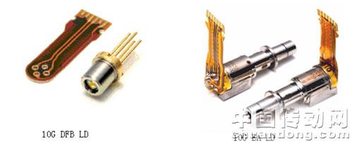 海特传动 中国专业的传动设备供应商