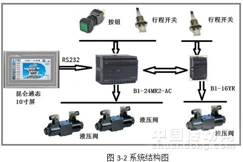 5ndsi02系统电气接线图