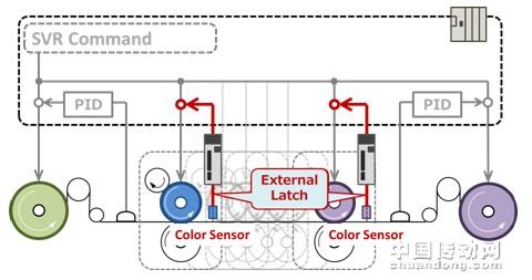 手动张力板接线图