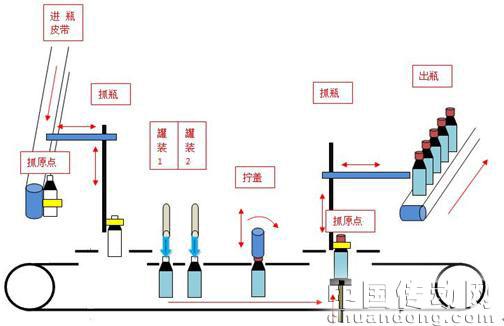 电路 电路图 电子 设计 素材 原理图 504_326
