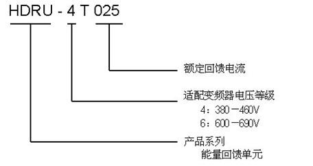 系列能量回馈单元(hdru)