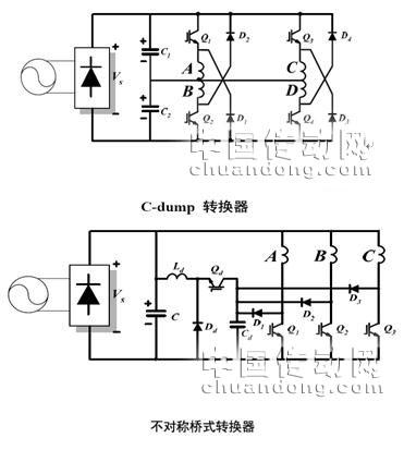 uzk系列igbt模块在开关磁阻电机控制中的