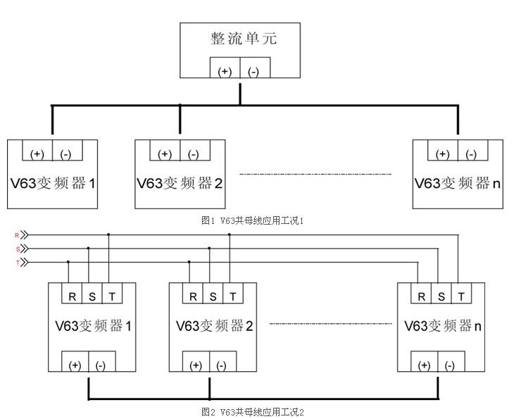 不同功率变频器的内部软启动电路及预充电时间是不一样的.