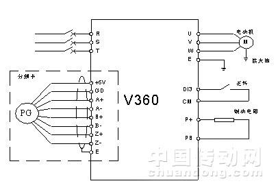 制动电阻,具体选型方法《v360系列高性能矢量变频器