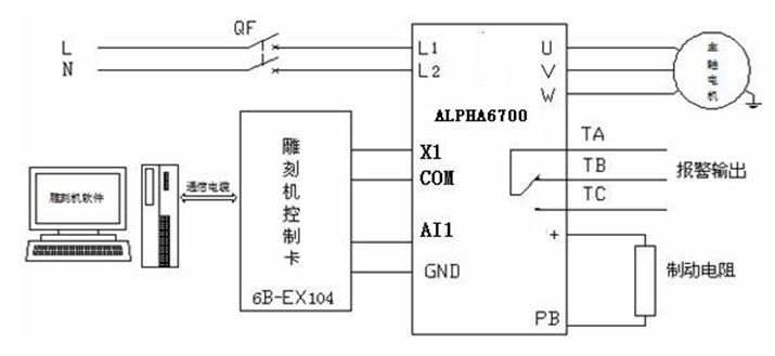alpha6700变频器雕刻机应用案例