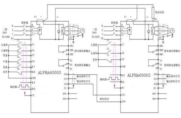 具有领先的阿尔法主/从控制功能的变频器使两台牵引电机的负荷