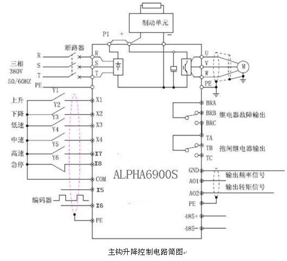 起重机变频器接线图; 阿尔法变频器在塔吊上的应用;