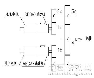 电路 电路图 电子 原理图 361_298