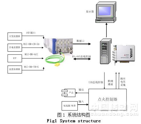开式压力机电路图
