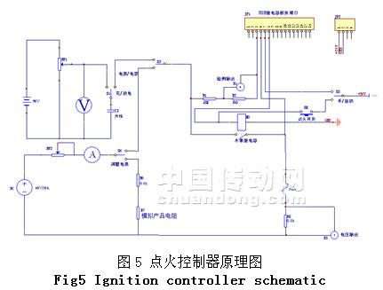 点火控制器是为了实现系统在测试火工品时,调节发火电流,自检回路连接