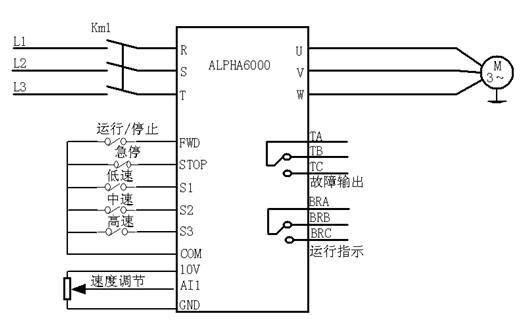 alpha6000的食品搅拌机应用方案
