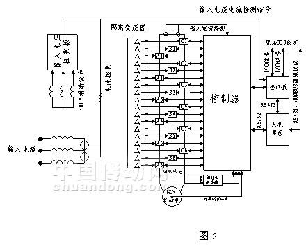 合康变频高性能变频调试系统应用于煤矿提升绞车