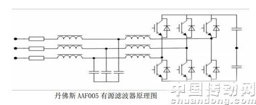 丹佛斯aaf005有源滤波器原理图