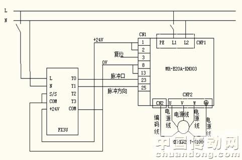 图2 三菱PLC与三菱伺服系统的连接图-三菱伺服系统的使用研究