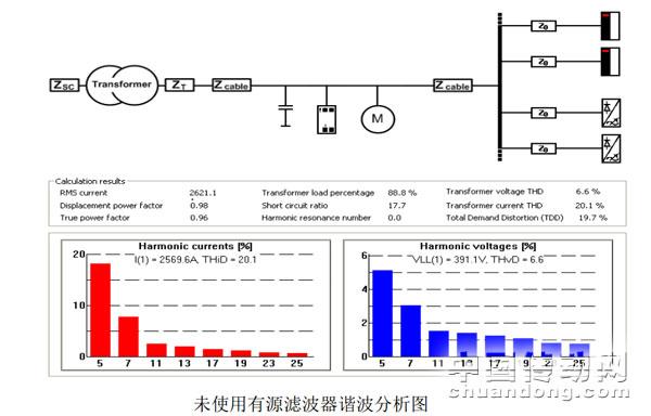1756-IF4FXOF2F产品特点 谐波软件模拟分析: 我们采用丹佛斯谐波分析软件MCT31可以计算Danfoss变频器和非Danfoss变频器总的谐波失真。本软件的计算中包括了各种其他谐波抑制措施(如DanfossAHF/AAF滤波器和12-/18-脉冲整流器)。软件特点,类似于Explorer的用户界面,面向项目,易于多台变压器进行计算,易于对同一项目内的不同谐波解决方案进行比较,全屏视图,可以生成分析报告等功能,是一款使用便携的专业分析软件。将未使用有源滤波器的数据参数包括变压器数据,变频器功率和