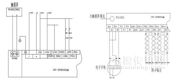 为实现本机床的液压油路,冷却,附件等部件的动作,plc除运动控制器外还图片