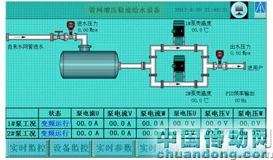 丹弗斯恒压供水变频器接线图
