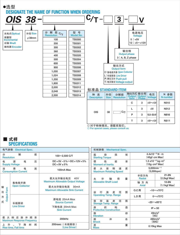 产品分类 中低压变频器/高压变频器/运动控制/伺服系统/电机/编码器/PLC/减速机/DCS/传感器/工业机器人/电力电子/电源/低压电器/PC BASED/嵌入式系统/人机界面/机柜/工业以太网/现场总线/自动化软件/工业安全/执行机构/机器视觉/电气联接/仪器仪表/