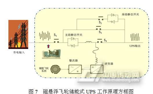 12v飞轮发电机整流调节器接线图