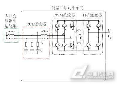 功率单元内部基本电路结构