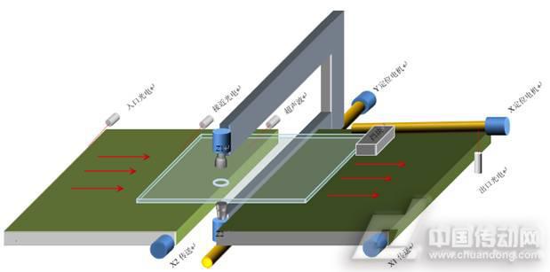 传送带结构示意图