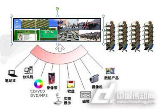 设备功能示意图 项目总结   多媒体电教室系统功能特点概述: 先进性、可靠性   中达电通在上海浦东新区建立了国内一流的全系列大屏幕显示系统产品研发与制造基地,占地面积达48,000平方米,成为目前国内最大的DLP显示系统生产厂商之一。中达公司可以针对每个项目,在众多光机引擎中进行性能匹配,再经过品管部门逐个严格测试和筛选,选出亮度、色彩最为一致、均匀度最佳、相互间最为匹配的光机组供本项目使用,为显示屏系统提供卓越品质保障。     DVS投影单元采用专业的散热防尘设计,通过IP5X防护等级测试,并通过