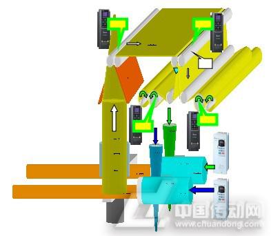 图2 吹膜机结构示意图