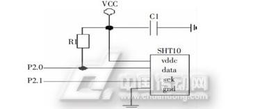 图3-2单路SHT10传感器