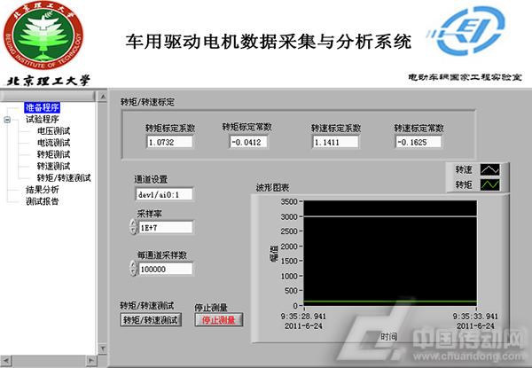 程序控制流程图进行的相关labview操作界面的设计,在程序的设计过程中