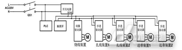 触摸屏和步进驱动器电源采用开关电源dc24v电压供电