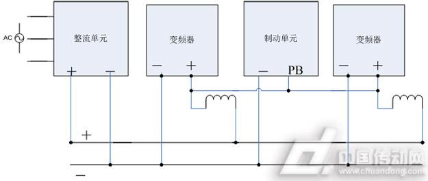 主回路采用共直流母线方式