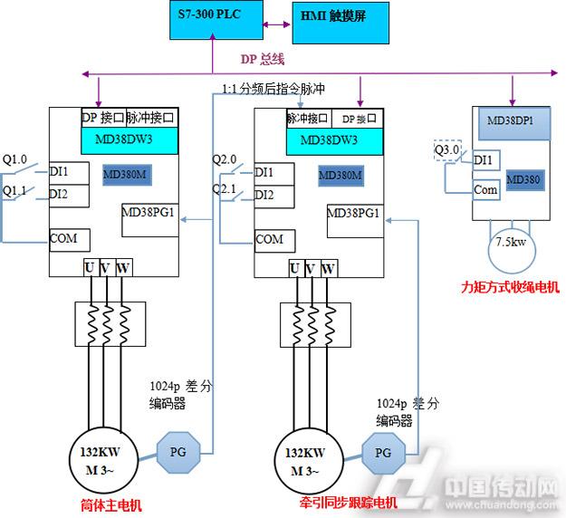 西门子二分频电路图