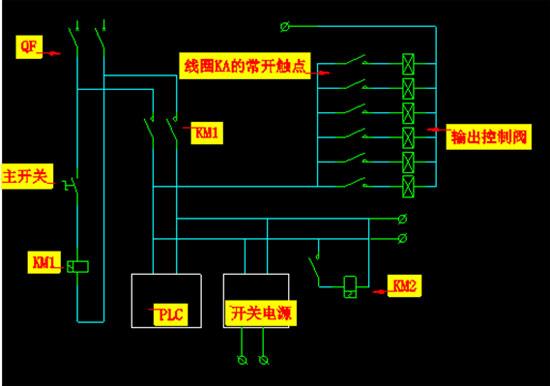 永宏plc在线缆绕线机上的应用