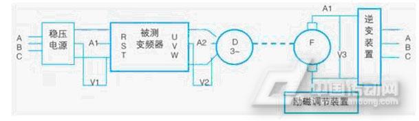 单相电机双值电容正反转接线路图