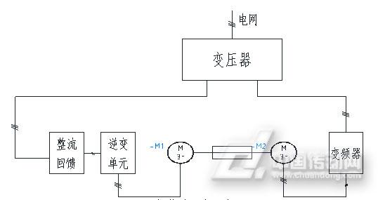 但因回馈能量是通过变压器回馈到电网,故稳定性比图4方案强.