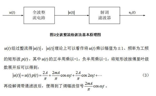 3半波有效值检波法   半波有效值检波法是利用rms/dc