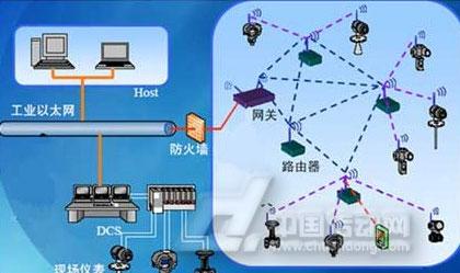 1无线传感器网络的节点结构