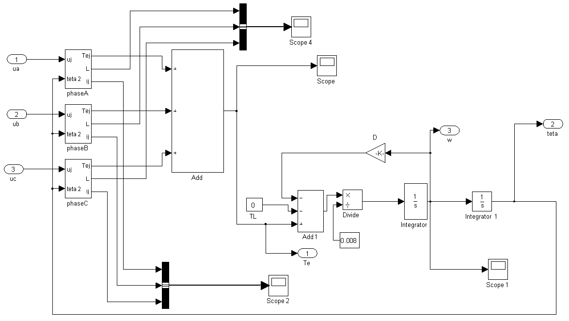 神经网络pid控制策略在开关磁阻电机调速中的应用
