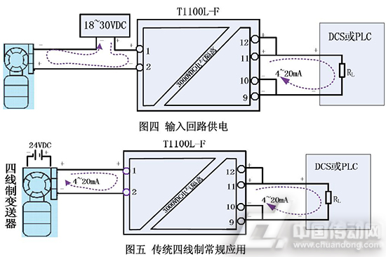 应用于DCS和PLC 信号检测回路中